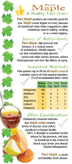 Maple water health benefits